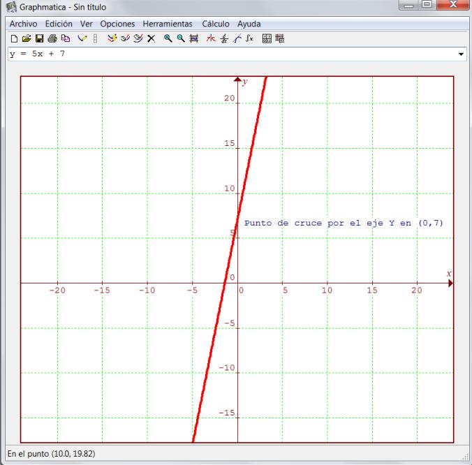 Grafica de y_5x_+7
